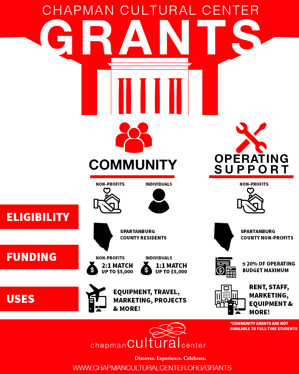Grants_Infographic.png